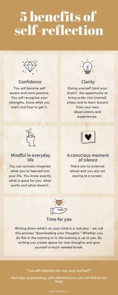 Can Self-Reflection be Cool, Fast and Simple? 5 benefits of self-reflection I self reflection I journaling I journaling prompts reflect Therapy Journal, Mental Strength, Practice Gratitude, Self Acceptance, Do Not Fear, Self Awareness, Self Discovery, Pen And Paper, Stressed Out