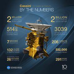 Orbiter.ch Space News: 2014-06-22