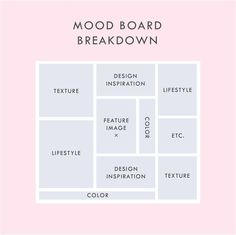 What should be in a mood board? Here is a break down from June Mango about what she includes into her mood boards.