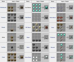 Minecraft Basic Items | These are a few cool items you can craft on Minecraft!