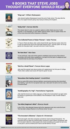 9 books that Steve Jobs thought everyone should read is part of Investing books - Find out what inspired the late Apple cofounder Book Suggestions, Book Recommendations, Best Books To Read, Good Books, Reading Lists, Book Lists, Reading Books, Entrepreneur Books, Business Entrepreneur