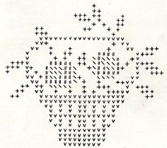 Cross Stitch Pattern Rose Basket