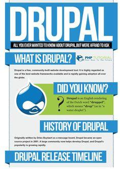 Drupal Framework