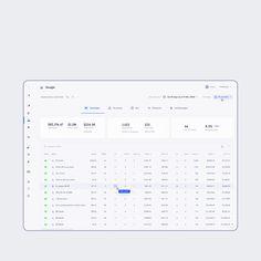 Dashboard Ui, Dashboard Design, Ui Ux Design, Interface Design, User Interface, Interactive Design, Data Visualization, Platform, Marketing
