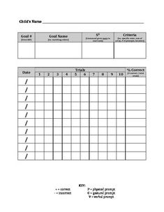 Special Education Data Sheets - JUMBO PACK (Academic + Behavior)