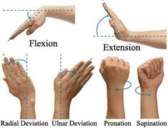 Carpal Tunnel's exercises