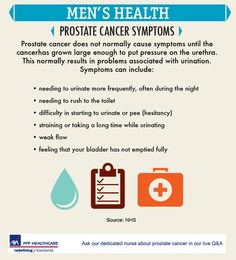 Are you aware of the symptoms of prostate cancer? Re-pin to raise awareness! #MensHealth