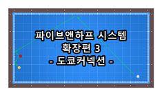 파이브앤하프 시스템 확장편 3번째입니다. 일명 '도쿄커넥션'이라고 불리는 시스템입니다. 일본 명칭이 붙어서 알려진 것으로 보아 일본에서 정리되었나 보네요. 아무튼 이 시스템은 파이브앤하프 시스템에서 2쿠션의 위치, 즉 단축을 공략하는데 유용하게 쓰입니다. 상대방이 아주 디펜스를 잘한 경우, 그나마 성공 확률을 높이는데 도움이 될 듯 합니다. 먼저 아래의 그..