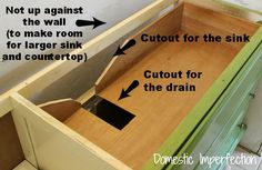 How to turn a Dresse