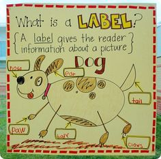 "We at nellieedge.com love this label. ""Dog"" is one of the early handwriting anchor words and high-frequency ""heart words."""