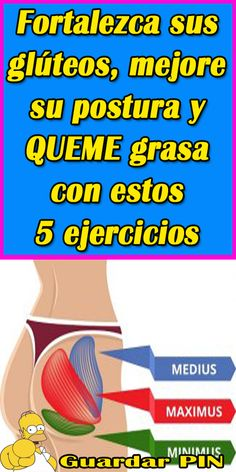 Bad Posture, Better Posture, Sedentary Lifestyle, Weights, Exercises, Health