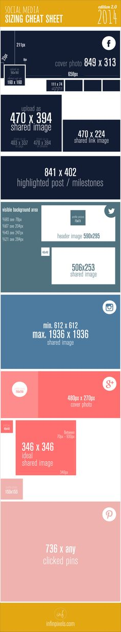 Facebook, Twitter, Instagram, Google+, Pinterest – Social Media Image Cheat Sheet 2014 [INFOGRAPHIC]