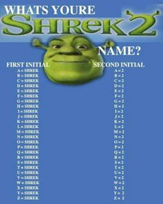 Somebody once told me my shrek 2 name