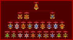 Проект символики соединений НК и ПЛ Балтийского флота