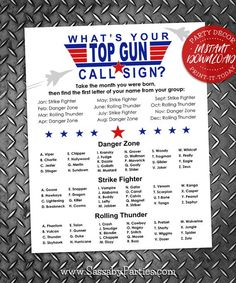 Sign Printing, Printing Services, Online Printing, Top Gun Party, Party Co, Party Signs, Childrens Party, Print Store, Boy Birthday