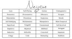 Negative Character traits...