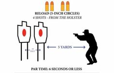 Here are six handgun drills that are certain to get you closer to mastering the art of the pistol. Pistol Shooting Tips, Shooting Targets, Shooting Guns, Shooting Range, Single Action Revolvers, Reloading Ammo, Tactical Training, Concealed Carry Holsters, Home Defense