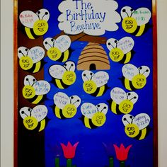 Birthday Board Preschool Chart Classroom Wall Display