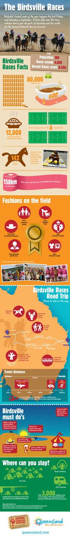 BUCKET LIST: Go to the Birdsville Races for my birthday. September.