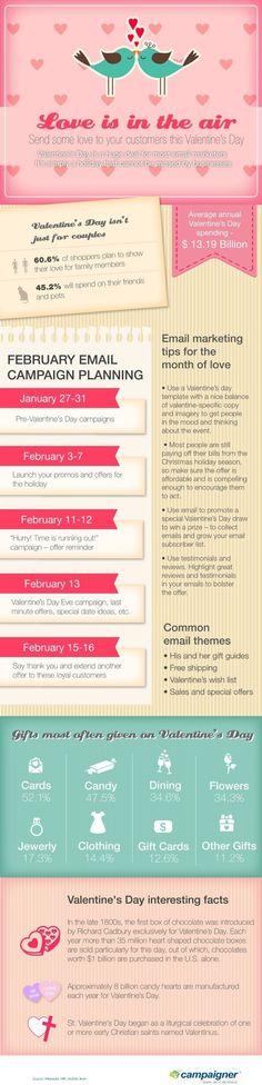 February Email Marketing Tips
