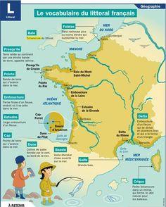 Educational infographic : Fiche exposés : Le vocabulaire du littoral français