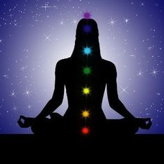 The Astrology of the Chakras