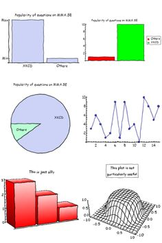 Automating xkcd diagrams: transforming serious into funny @ blog.wolfram.com