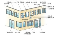 窓のバリエーション Style At Home, My House Plans, House Information, My Ideal Home, Architect Design, Tool Design, Architecture Details, Home Art, Building A House