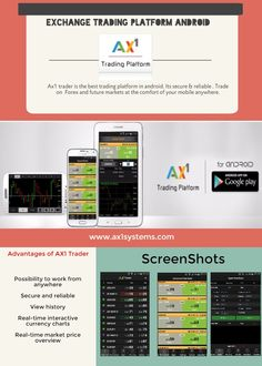 AX1 Android Mobile Platform to access your Trading Account and trade through your Android mobile phone and tablet.This simple but powerful futures and forex trading mobile platform lets you discover new ways to explore the market .