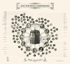 """Here's A Gorgeous Infograph Of Every Single """"Doctor Who"""" Companion."""