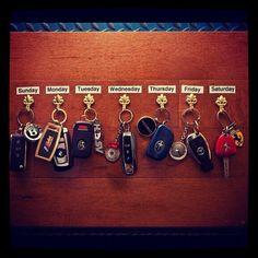 Garage keys : )