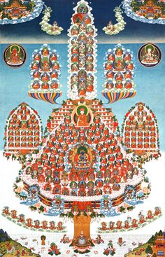 """The Rain of Wisdom"" Drikung Kagyu Lineage of Tibetan Buddhism #thanka  traditionalartofnepal.com"