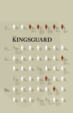 "curtsywhileyou:  The Kingsguard —7point34, 2012  Wow, this institution really fell the ""***""apart. Robert, Robert, Robert."
