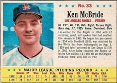 1963 Post Cereal #33 Ken McBride | The Trading Card Database Trading Card Database, Trivia, Cereal, Ads, Let It Be, Baseball Cards, Quizes, Breakfast Cereal, Corn Flakes