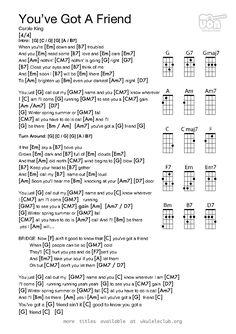 PDF thumbnail should appear here Ukulele Songs Beginner, Easy Guitar Songs, Uke Songs, Guitar Chords And Lyrics, Guitar Sheet Music, Music Sheets, Acoustic Guitar, Guitar Chord Chart, Ukulele Tabs