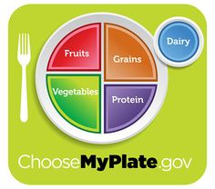 Dash Of This And That, Tastefully Yours. Margaret Knaub, New York | USDA-PERSONALIZED FOOD/NUTRITION