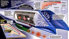 """Elon Musk's Hyperloop Could Be Just 10 Years Away. Elona Mask vision about revolutionary, low-cost and very fast way of travel called """"Hipetlup"""" could become a reality for ten years. curated by @missmetaverse #futurist #futurism #futurology #futurologist #futuristspeaker #femalefuturist #futurista Transportation Technology, Future Transportation, Genius Loci, Futuristic Technology, Science And Technology, Medical Technology, Energy Technology, Technology News, Elon Musk Hyperloop"""