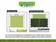 Install synthetic turf guidelines