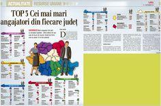 TOP 3 Romania HR Romania, Infographics, Top, Information Graphics, Spinning Top, Infographic, Infographic Illustrations, Crop Shirt, Blouses