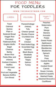 Healthy Baby Food Recipes - Baby Time Now - Babypflege Toddler Menu, Healthy Toddler Meals, Toddler Lunches, Kids Meals, Toddler Nutrition, Toddler Meal Plans, Toddler Schedule, Meals For Toddlers, Toddler Routine