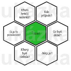 Produkt - HEXAGONY na druhy zájmen Soccer Ball, Teaching, Literatura, European Football, European Soccer, Education, Soccer, Futbol, Onderwijs