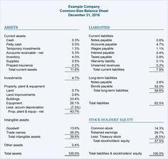 XTable  Finanacial Statements    Balance Sheet