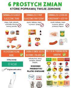 Nie jedz tego podczas choroby - żywność, która potęguje stany zapalne i pogarsza regeneracje - Motywator Dietetyczny
