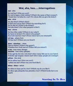 Maori Words, Maori Art, Kiwi, School Ideas, Knowledge, Language, Windows, Teaching, Activities