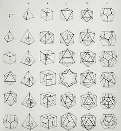 Combination of platonic solids -A method to construct new solids geometry from a soild given (from left to right & from top to bottom). Dual Polyhedron: By the duality principle, for every polyhedron, there exists another polyhedron in which faces and polyhedron vertices occupy complementary locations. This polyhedron is known as the dual, or reciprocal. The process of taking the dual is also called reciprocation, or polar reciprocation. Brückner (1900) was among the first to give a pr...