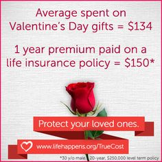 a gift that will be around long after they throw away the flowers and eat all th - Household Insurance - See how your household insurance affect your mortgage. - a gift that will be around long after they throw away the flowers and eat all the candy. Life Insurance Agent, Home Insurance Quotes, Term Life Insurance, Life Insurance Companies, Best Insurance, Health Insurance, Insurance House, Insurance Broker, Insurance Agency
