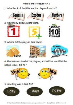 4. Moses and the 10 Plagues Part 2 lesson, ideas and printables #Biblefun #OTBiblelesson