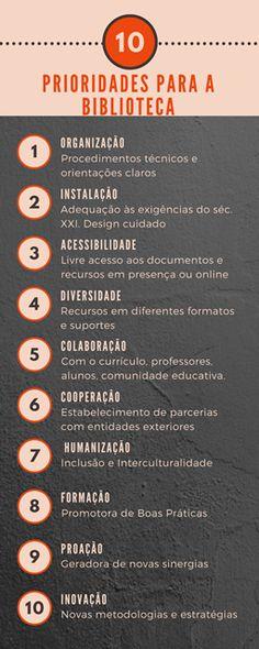 António José de Meneses Aires Nogueira - 10 Prioridades para a BE Professor, Meneses, Thinking About You, Teacher