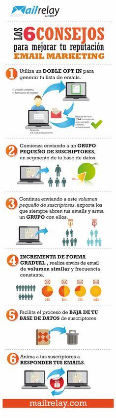 Infografía - Los 6 mejores consejos para mejorar tu email marketing