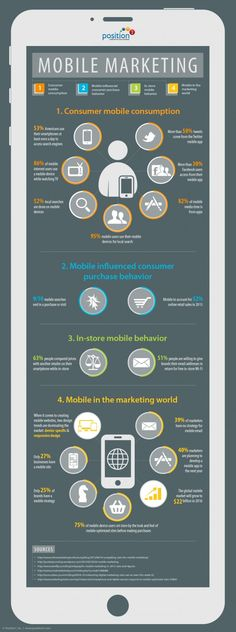#MobileMarketing #infografía